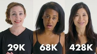 Women with Different Salaries on the Most Expensive Beauty Treatment They've Gotten