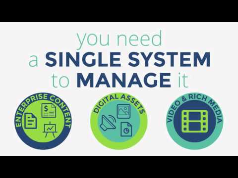 Unified Media Management - from Genus Technologies