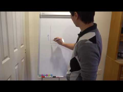 viatech-magnetic-whiteboard-with-easel-review