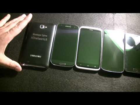 Galaxy S3 unboxing e confronti by HDblog