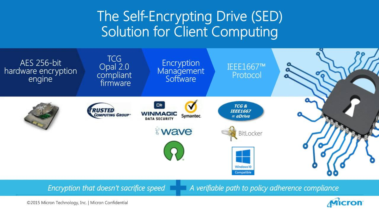 Storage Security: Why are Self-Encrypting Drives NOT the NORM?