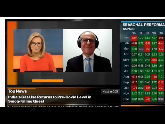 1 December 2020 Thanos Papasavvas, Market Update on Bloomberg
