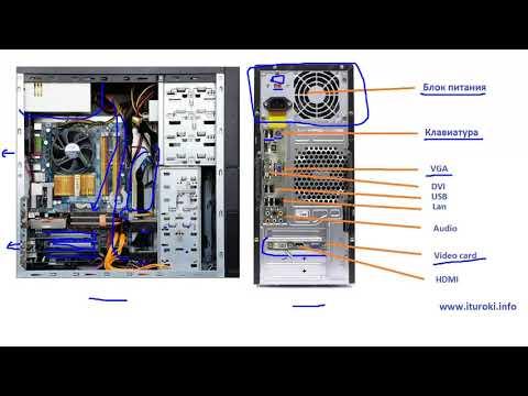 Компьютерные уроки/Helpdesk/Comp TIA A+/IT Essentials Урок 1 (Принцип работы компьютера)