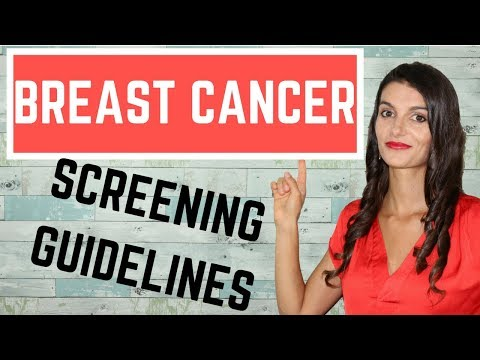 Breast Cancer Screening Guidelines *USMLE STEPs 1, 2 & 3*