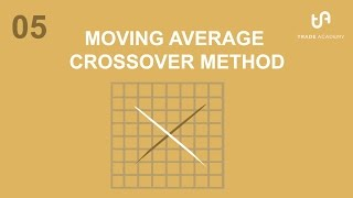 05 Moving Averages - Crossover method