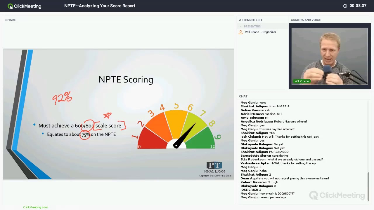 NPTE Analyzing Your Score Report