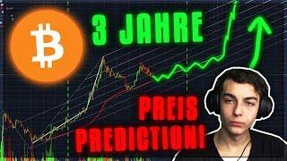 GENAUE PREIS PROGNOSE FÜR BITCOIN (3 JAHRE)