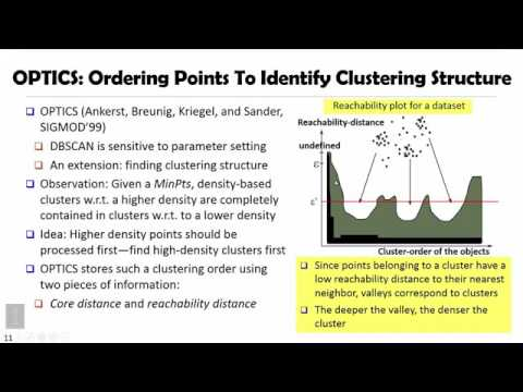 DATA MINING   5 Cluster Analysis In Data Mining   5 3 OPTICS   Ordering Points To Identify Clusterin