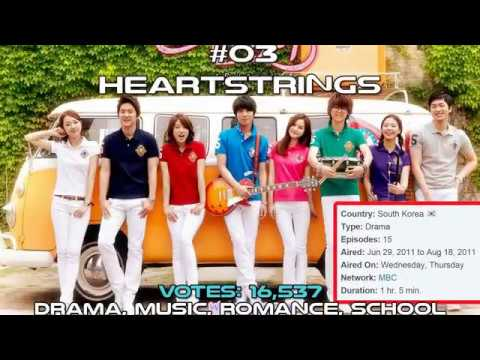 Top 25 Popular School Korean Dramas (All Time) - Korean Drama Fan Club