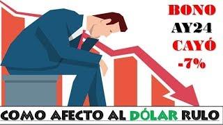 BONAR AY24 HOY➡✅Como afectó al Dólar RULO?💎Como recuperarse