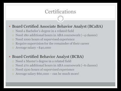 Careers in Behavior Analysis