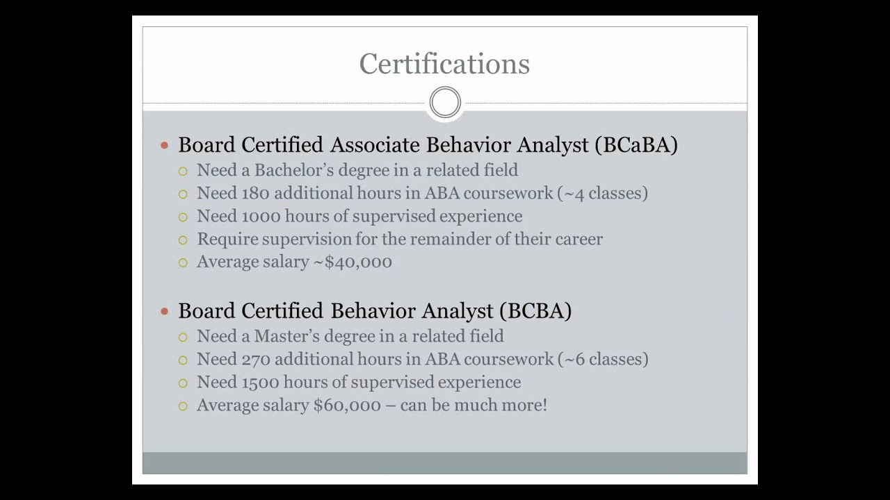 Careers in behavior analysis youtube careers in behavior analysis xflitez Images