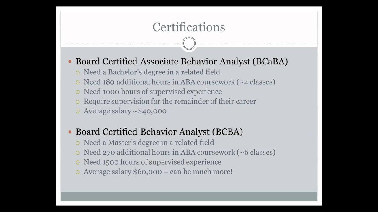 Behavior Analysis Certification Free Professional Resume