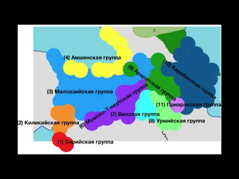 Армянские диалекты (общая характеристика)