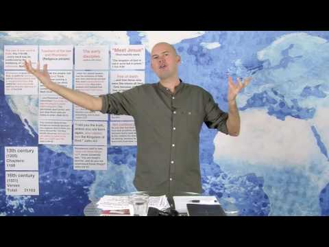 Lesson 24 - Copy/paste Christianity - The Pioneer School Extra
