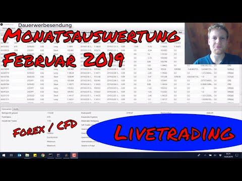 LIVETRADING Auswertung Februar 2019 (Forex Expert Advisor Handel)
