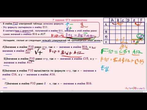 7 задание ЕГЭ информатика В ячейке F10 электронной таблицы записана формула.Эту формулу скопировали