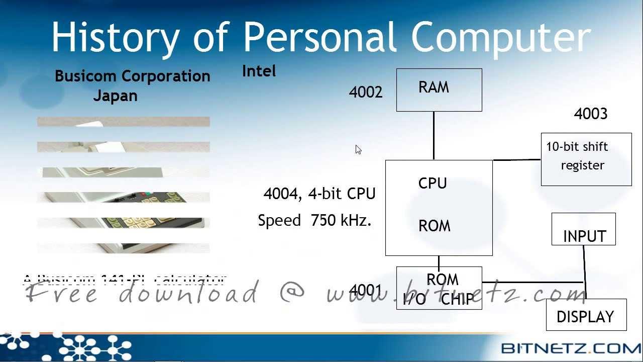 Basic Hardware Introduction Part 3 Malayalam Youtube Computer Parts Diagram Of A