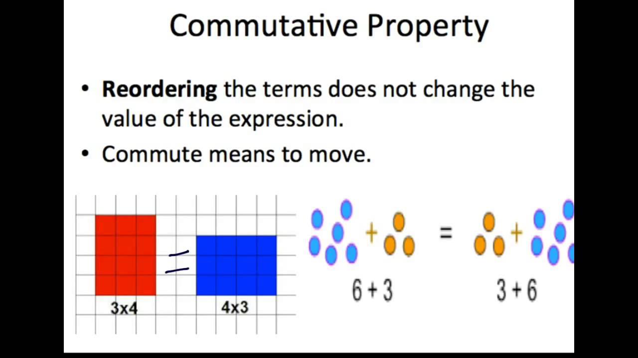 commutative property and associative property. commutative vs associative property 1 and