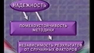 видео Валидность