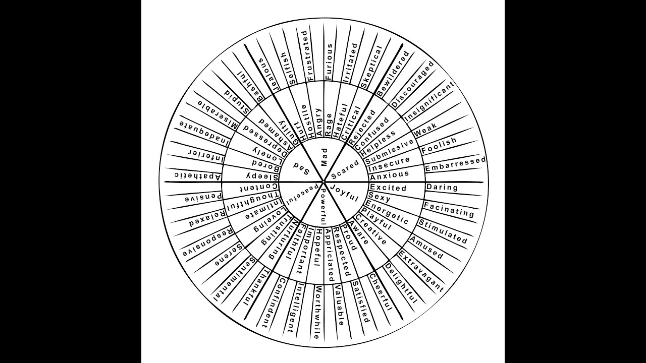 Légend image inside emotions wheel printable