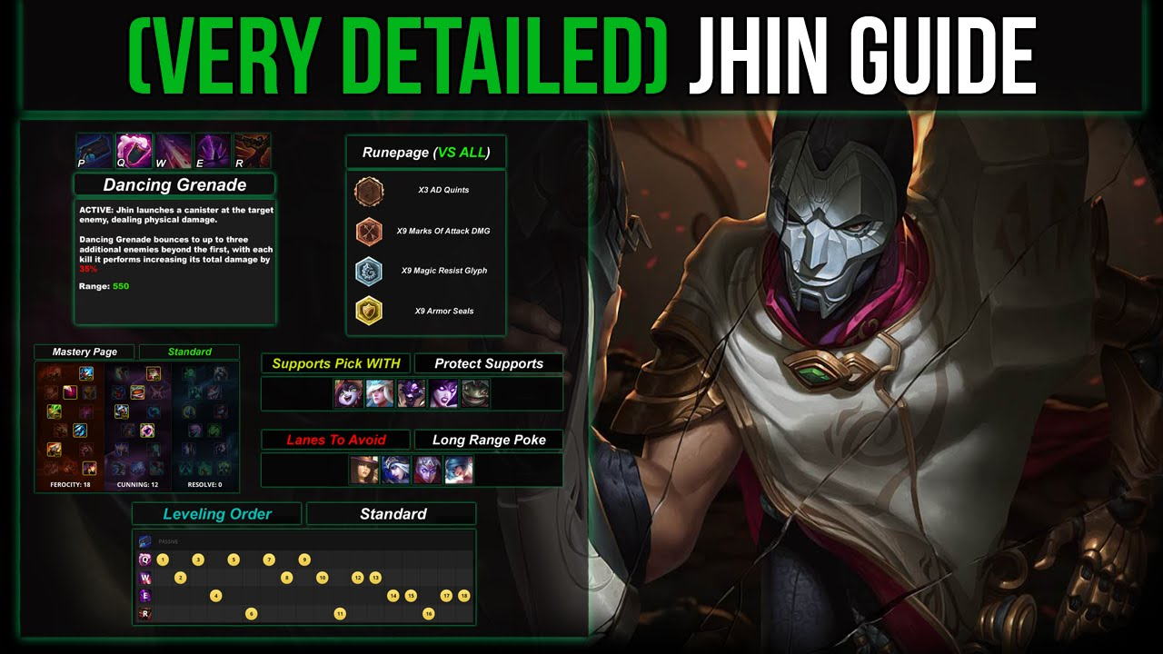 Support For Jhin
