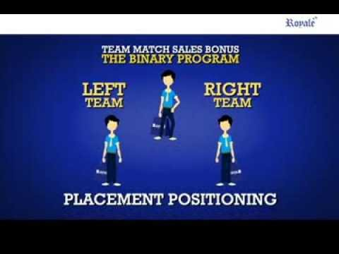 Royale business club international marketing plan