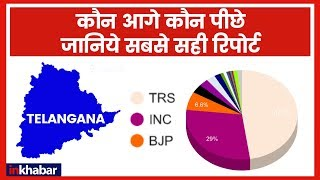Telangana Election Results 2018: Telangana में ECI के हिसाब से कौन कितना आगे?