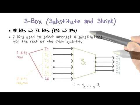 S Box