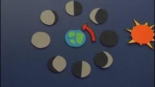 Cómo identificar las fases de la luna