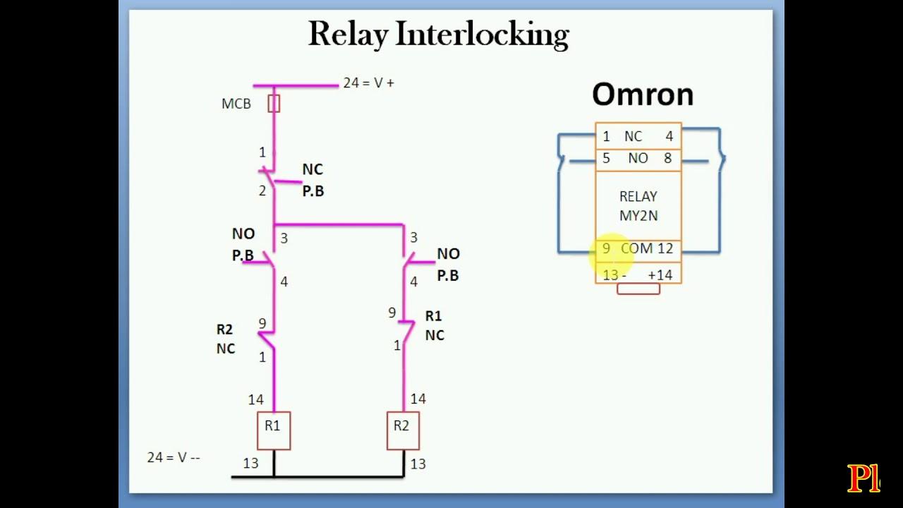Wiring Diagram Box