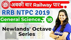 12:00 PM - RRB NTPC 2019 | GS by Shipra Ma'am | Newlands' Octave Series