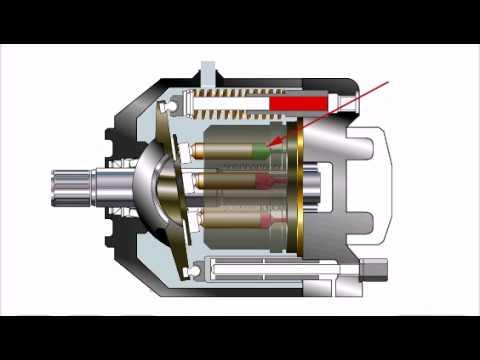 Motor hidraulico parker nichols video doovi for Parker nichols hydraulic motor
