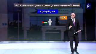 الجزء الأكبر من المؤمن عليهم بالضمان رواتبهم بين 200 الى 300 دينار شهريا (24/9/2019)