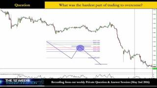 Forex Education: The Hardest Part of Trading to Overcome.