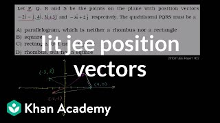 IIT JEE Position Vectors