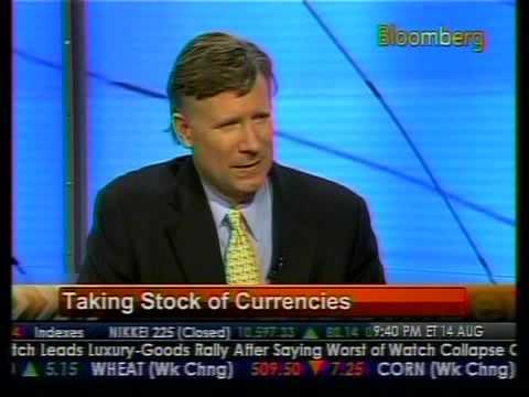 Future Of Australian Dollar - Bloomberg