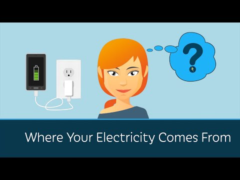 Where Your Electricity Comes From
