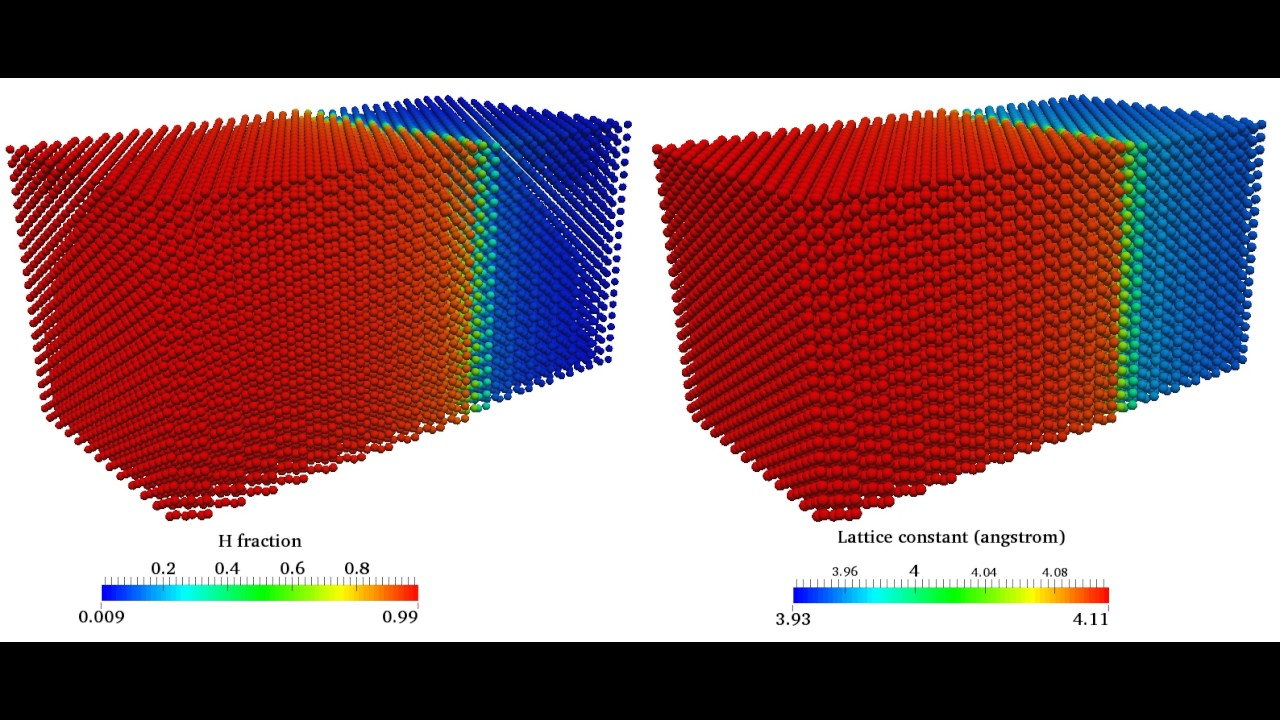 Phase transition hydrogen diffusion in palladium nanofilms youtube phase transition hydrogen diffusion in palladium nanofilms ccuart Image collections