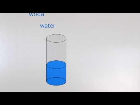 Problem dostępu do wody