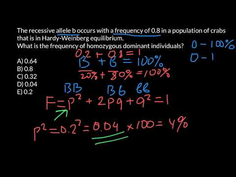How to Solve Population Genetics Problems Using Hardy-Weinberg Formula