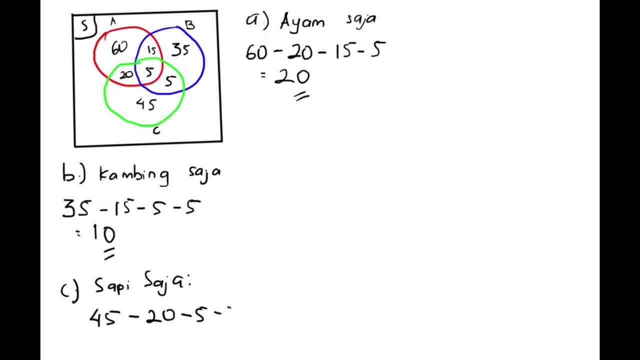 diagram venn himpunan