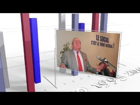 France's National Front
