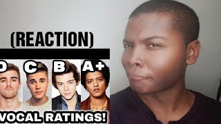 Vocalist Reacts to Male Singers - Vocal Ratings!