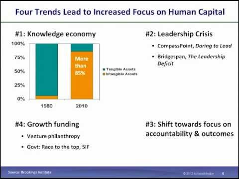 Four Trends Making Strategic Human Capital Management More Important