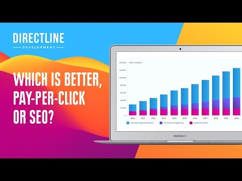 SEO vs PPC   Which is Better For Your Website?   Search Engine Optimization or Pay per Click