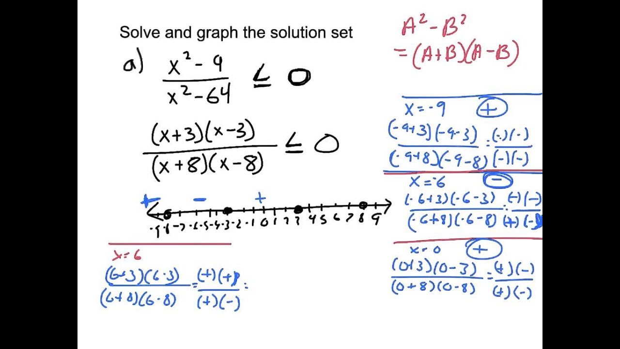 20  Solve Rational Inequalities Using Test Points