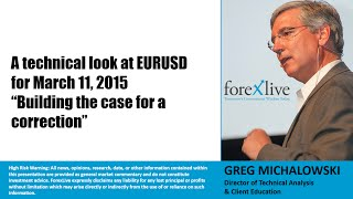 Gambar cover Forex Live Education: Building a case for a correction