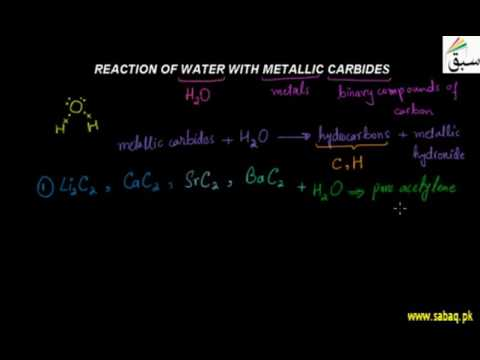 Chemical Reaction Of Water With Metallic Carbides