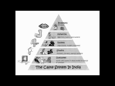 Why Cast System Is there in Hindu Religion